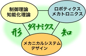 osukaishikawalab2